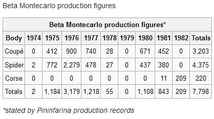montecarlo-production