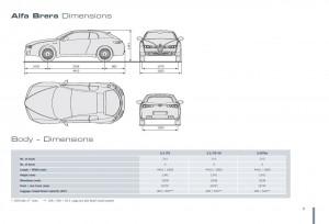 brera-dimensions