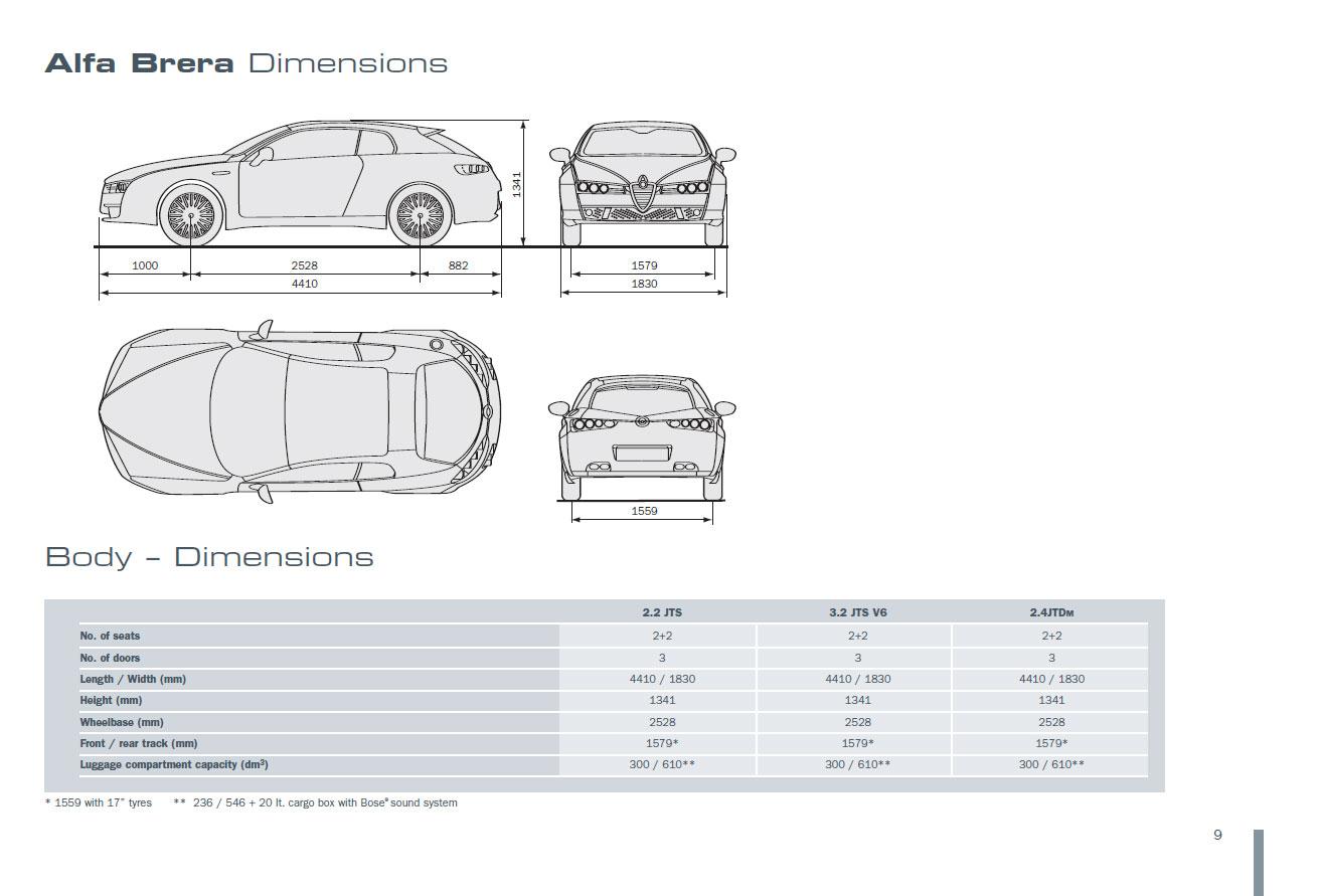 Alfa romeo yaroslav bozhdynsky 39 s personal website - Alfa romeo giulia interior dimensions ...
